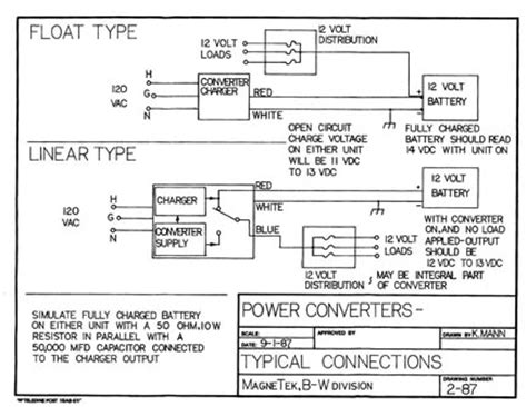 itasca rv electrical wiring diagram get free image about