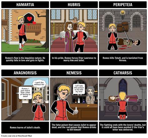 aristotle biography en ingles romeo and juliet tragic hero storyboard by rebeccaray