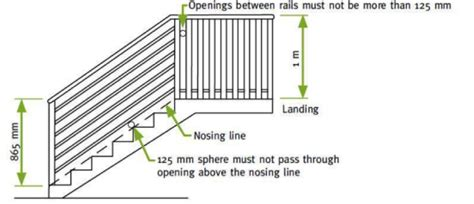 banister regulations 17 deck stair handrail height code need diagram for