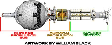 Principles Of Nuclear Rocket Propulsion nuclear space propulsion adelhardt