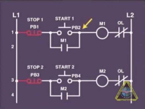 industrial wiring tutorial electrical wiring electrical circuits wiring tutorial