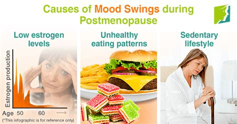 perimenopausal mood swings causes of mood swings during postmenopause