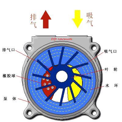 compress pdf to gif water loop vacuum pump works yulongxinhuan enterprises