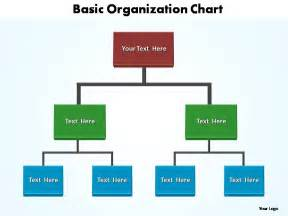 basic organization chart editable powerpoint templates slide02