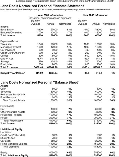Income Statement Template Download Free Premium Templates Forms Sles For Jpeg Png Income Statement And Balance Sheet Template