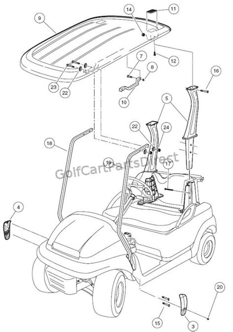 Canopy Club Car Parts Amp Accessories