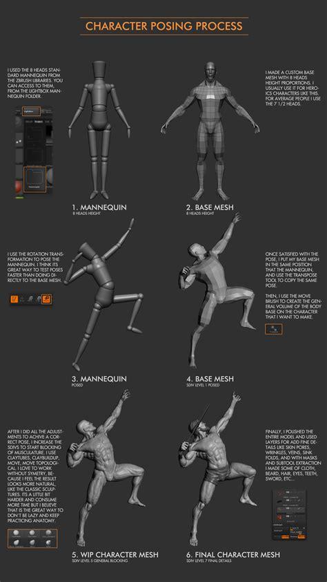 zbrush anatomy tutorial beowulf 3d breakdowns by daniel bel zbrushtuts