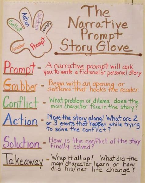picture books to teach narrative writing teaching my friends writing workshop the narrative