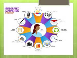 integrated marketing communication campaign