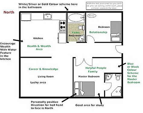 feng shui floor plans psychic connections 183 feng shui