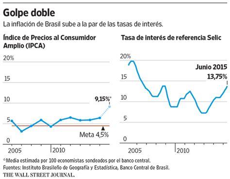 tasa efectiva brasil 2015 tasa efectiva brasil 2015 la inflaci 243 n y las altas