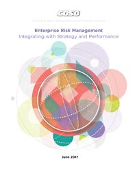 coso enterprise risk management—integrating with strategy