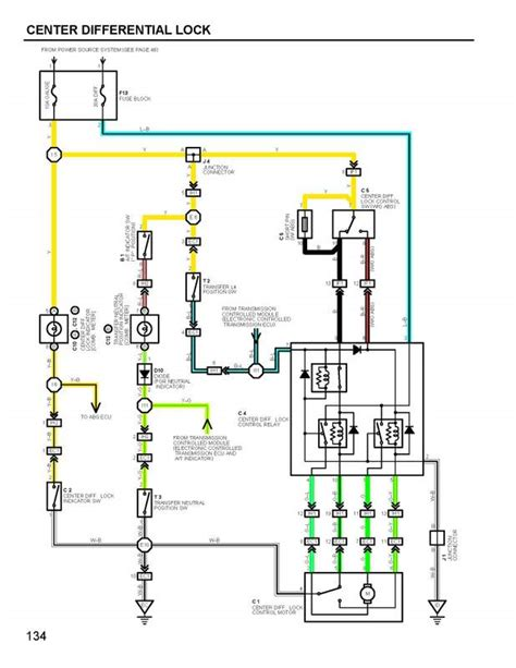 cdl problems need wiring diagram ih8mud forum