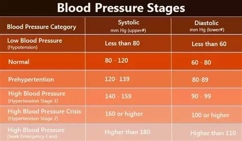 normal blood pressure what is normal blood pressure in a quora
