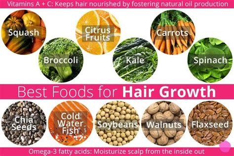 199 best healthy hair growth 15 curated food for hair growth ideas by tlovecal hair