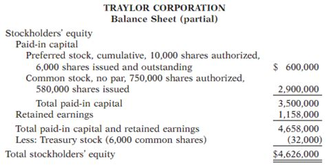 Stockholders Equity Section by Stockholders Equity Section Of Balance Sheet Www