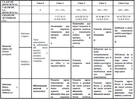 tabla sectorial ecuador ministerio laboral decreto 1507 2014 colpensiones administradora