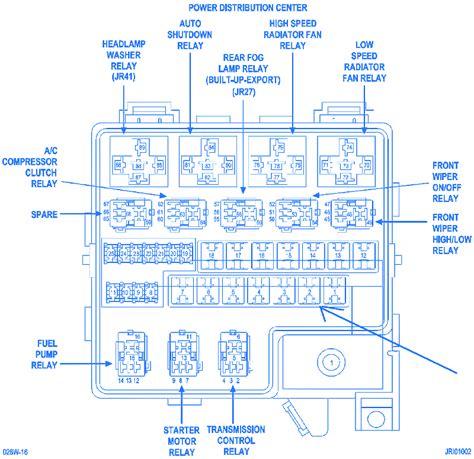 crysler sebring  fuse boxblock circuit breaker diagram carfusebox