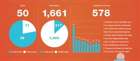 infographic tutorial 187 infographic tutorial illustrator infographic ideas 187 infographics in adobe illustrator