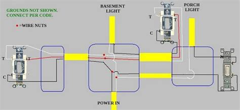 wiring a basement basement wiring problem doityourself community forums