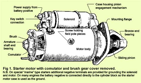 Toyota Camry Starter Motor Price Toyota Camry Questions My Car Won T Start But Heard