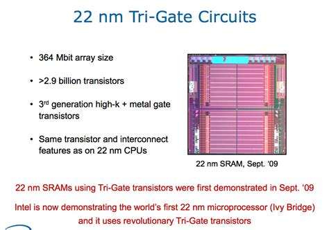 planar gate transistor from technology to circuit intel announces 22nm 3d tri gate transistors