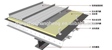 Standing Seam Awnings Precision And Beautiful Standing Seam Metal Roofing Panels