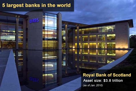 largest bank in what are the 5 largest banks in the world