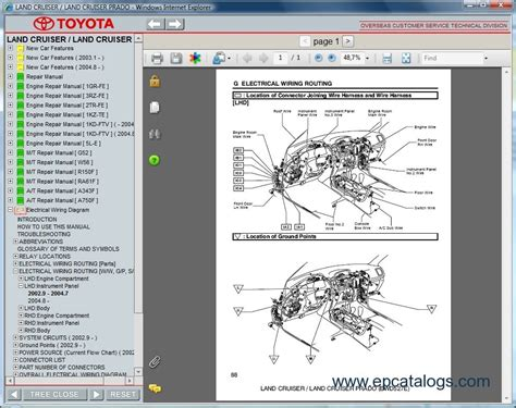 online car repair manuals free 1996 toyota land cruiser security system toyota land cruiser prado repair manual cars repair manuals