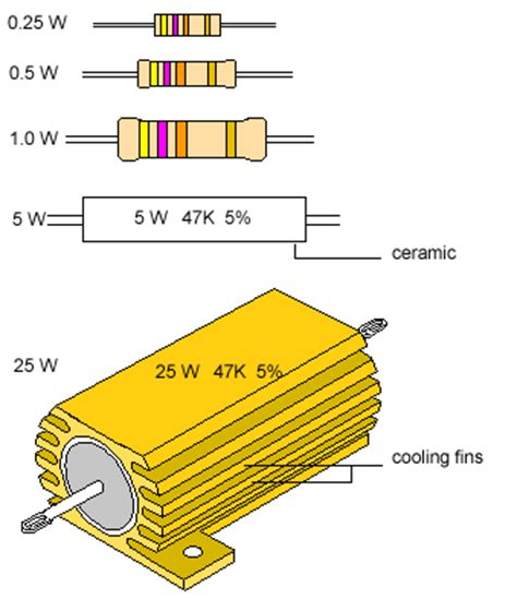 1 2 watt resistor voltage rating pc cp200 electronics lab i resistors fixed