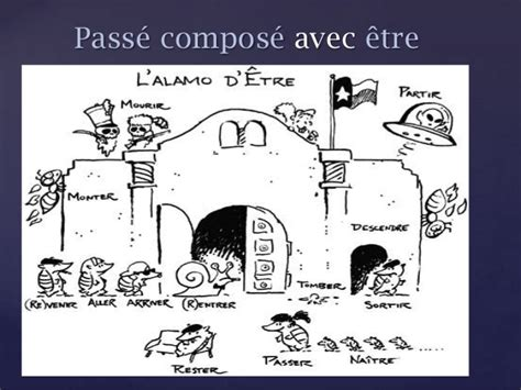 house of etre house of etre 28 images 414 best images about fle conjugaison on frances o connor