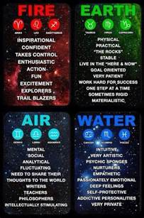 zodiac signs fun facts pinterest signs so true and tips