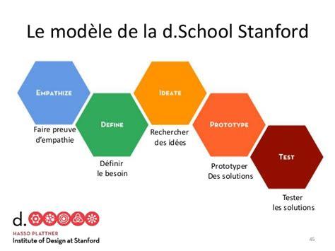 design thinking d school design thinking la pens 233 e design التفكير التصميمي