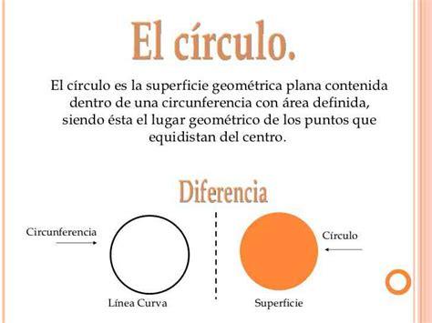 figuras geometricas significado simbolico partes del circulo