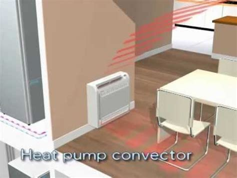 Heater In Apartment Not Working Daikin Altherma Flex Type Central Heating Water