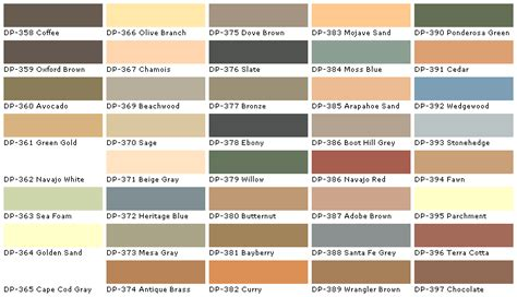 paint color chart home depot stunning interior colors 4