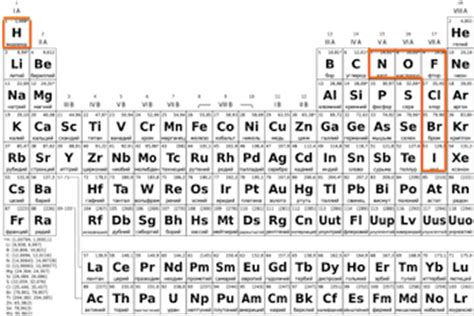 mastering the periodic table activity 14 answers what is a diatomic element definition exles lesson