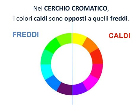 I Colori Freddi by Colori Caldi Freddi Adiacenti