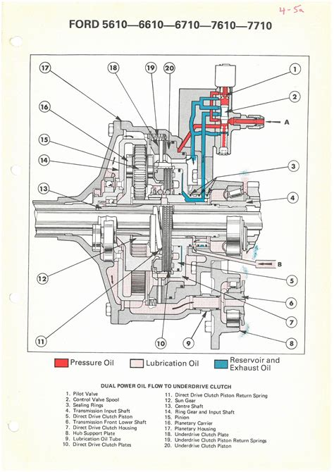 naa ford tractor wiring diagram ford 800 tractor wiring