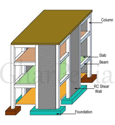 Floor Plan Of Building by Difference Between Column Amp Shear Wall