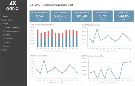 saas metrics template saas metrics dashboard template