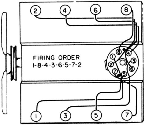 5 3 chevy engine firing order 5 free engine image for