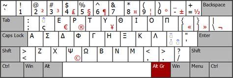 keyboard layout greek polytonic дневники bapt 234 me de l eau de pluie