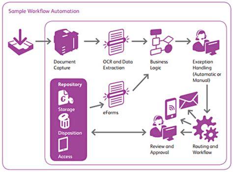 xerox workflow document workflow automation services xerox