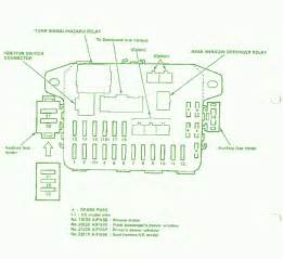 1989 honda civic lx interior fuse box diagram circuit
