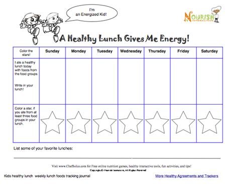 printable food diary for toddlers best photos of creating a food log diet food log food