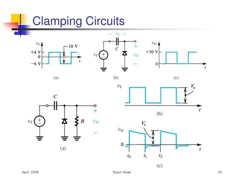 diode cling circuit waveform diode cling circuit animation 28 images half wave rectifier principle engineering tutorial