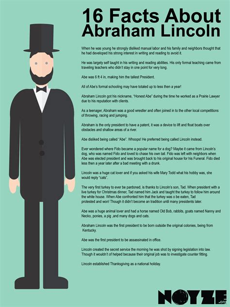 abraham lincoln 10 facts abraham lincoln facts for amazing 28 images bol 101