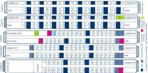 Caledonian Sleeper Seating Plan by Caledonian Sleeper Class Facilities Best Free
