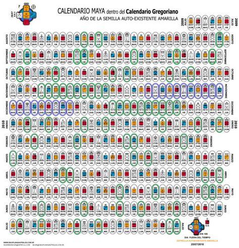 El Calendario Gregoriano Nombre Calendario Por El Que Nos Regimos